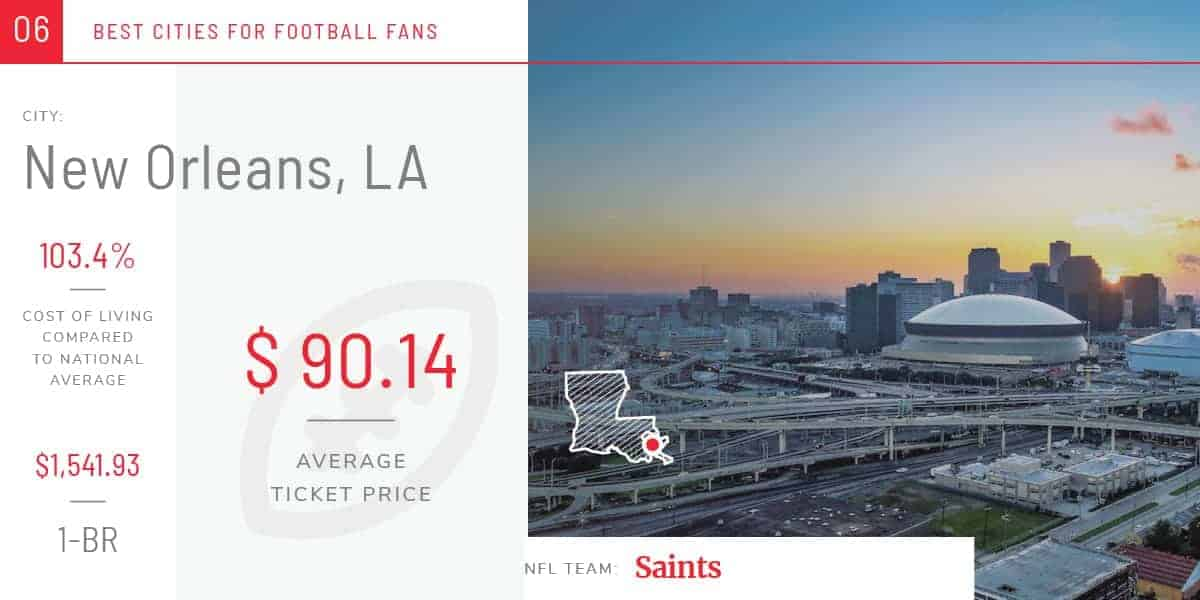new orleans stats