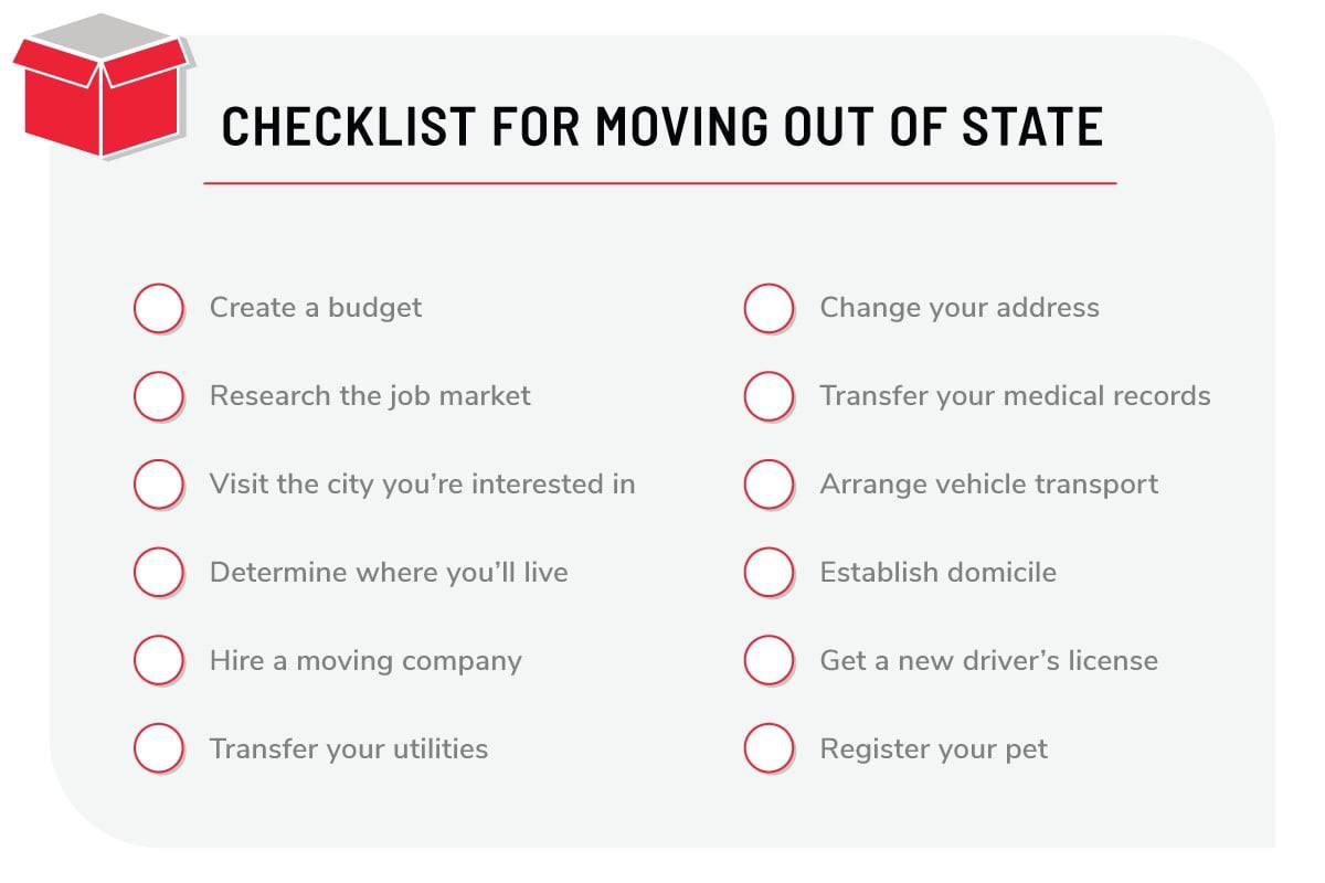 It's just an image of Obsessed Printable Moving Out of State Checklist