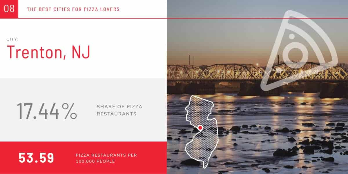 The Best Cities For Pizza Lovers Apartmentguidecom