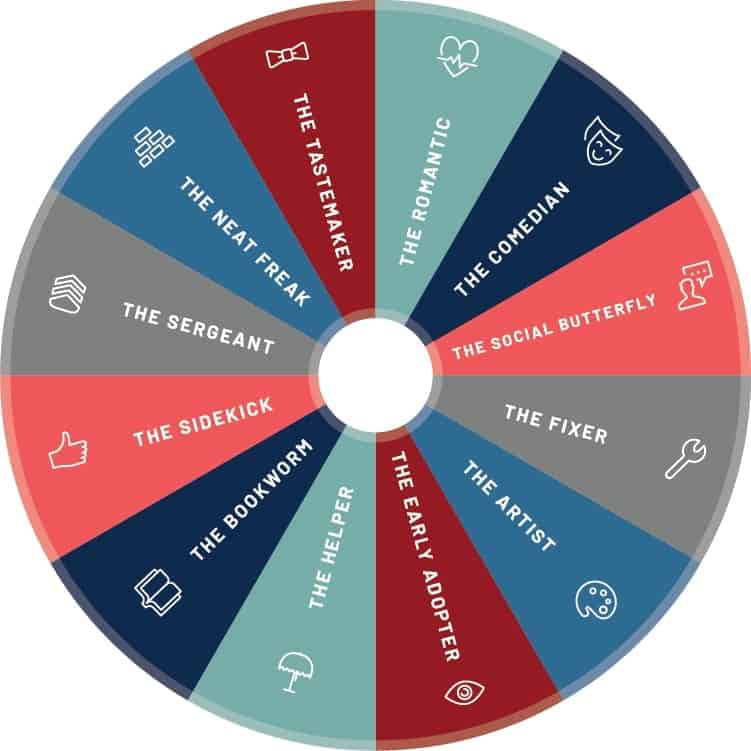 roommate wheel