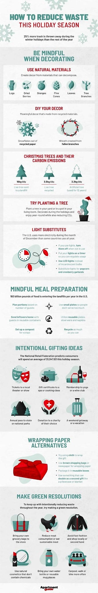 infographic that show how to reduce waste for the holiday season