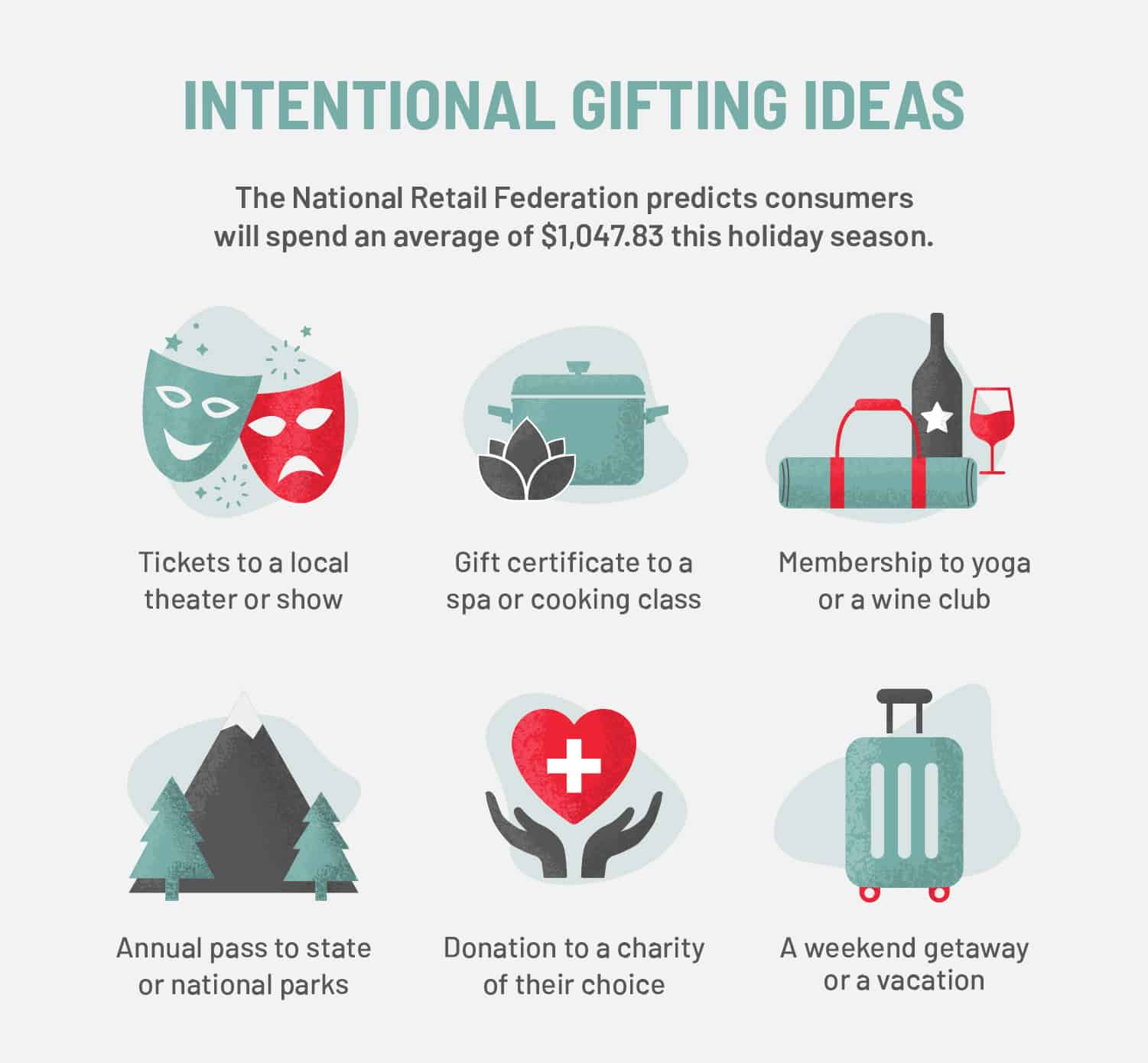 graphic that shows intentional gifting