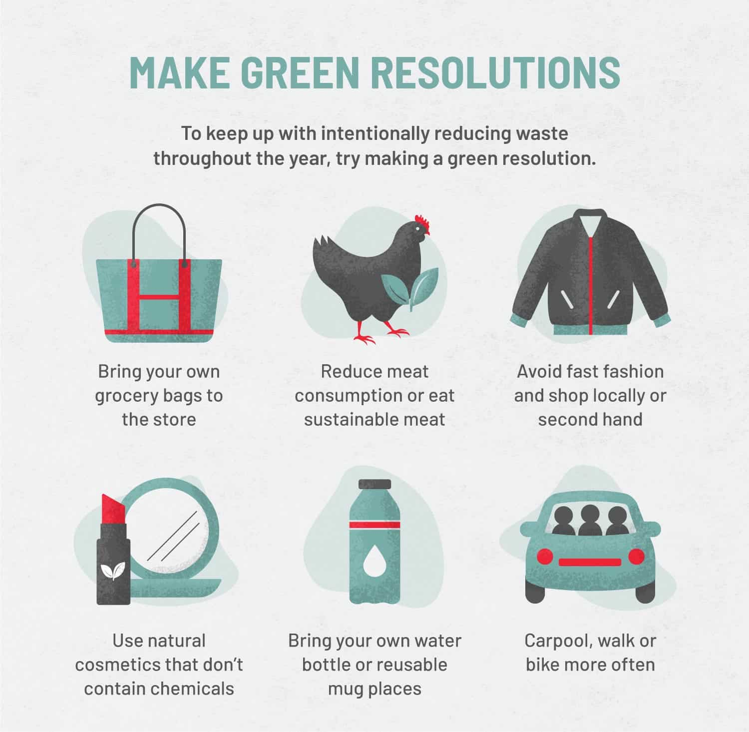 graphic that shows green resolutions