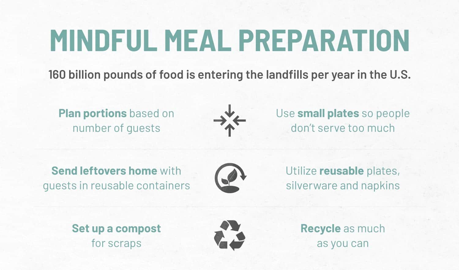 graphic that shows sustainable meal prep tips