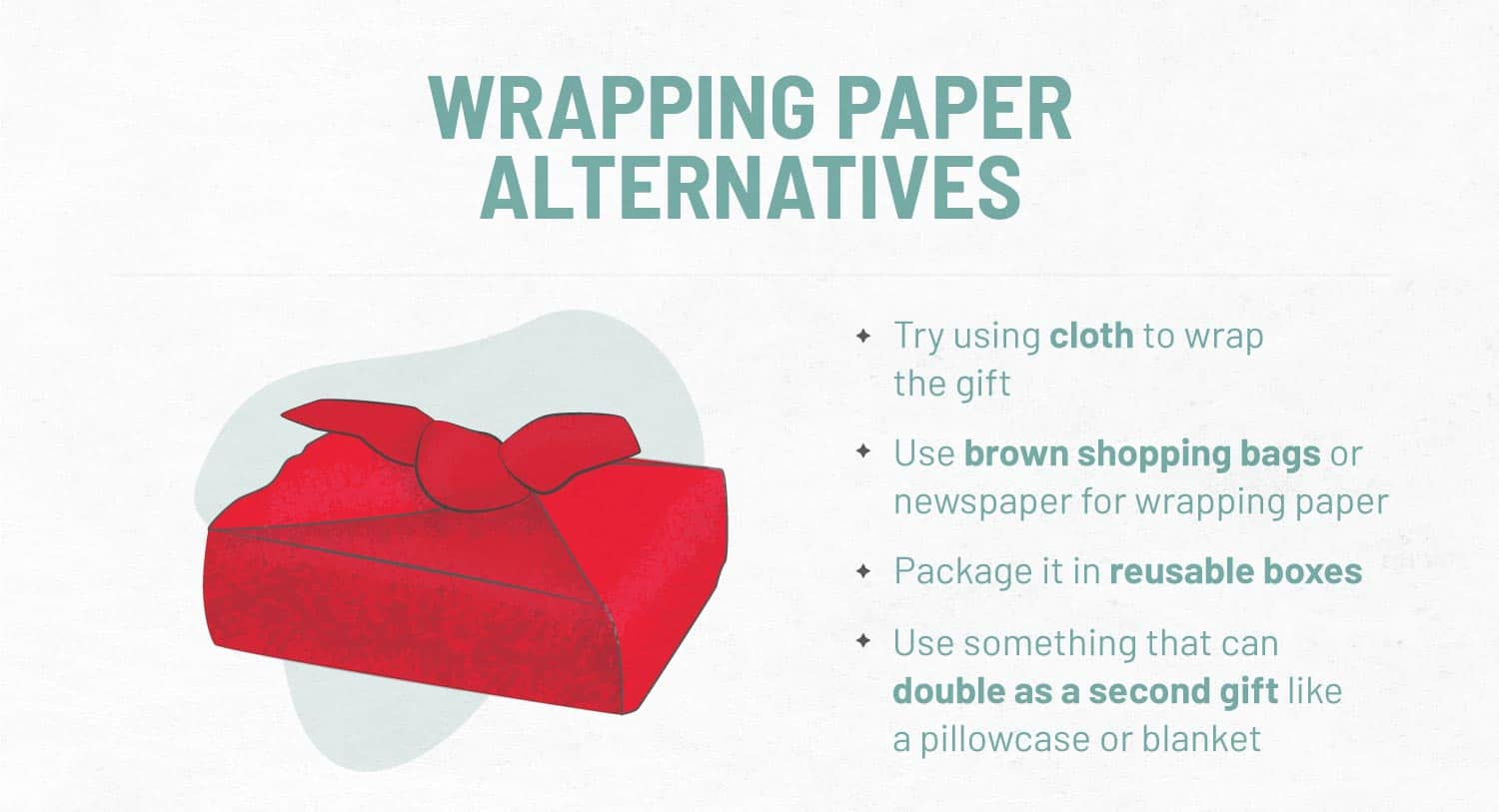 graphic that shows wrapping paper alternatives