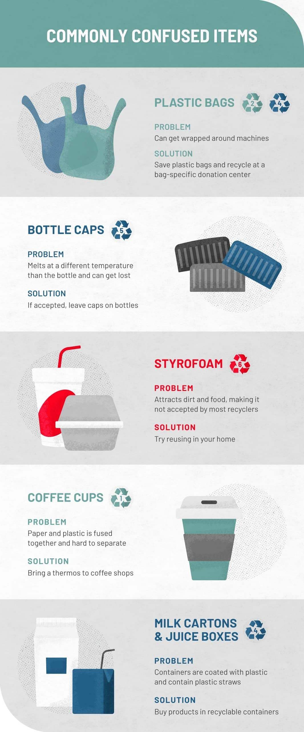 graphic that shows commonly confusing recyclable items