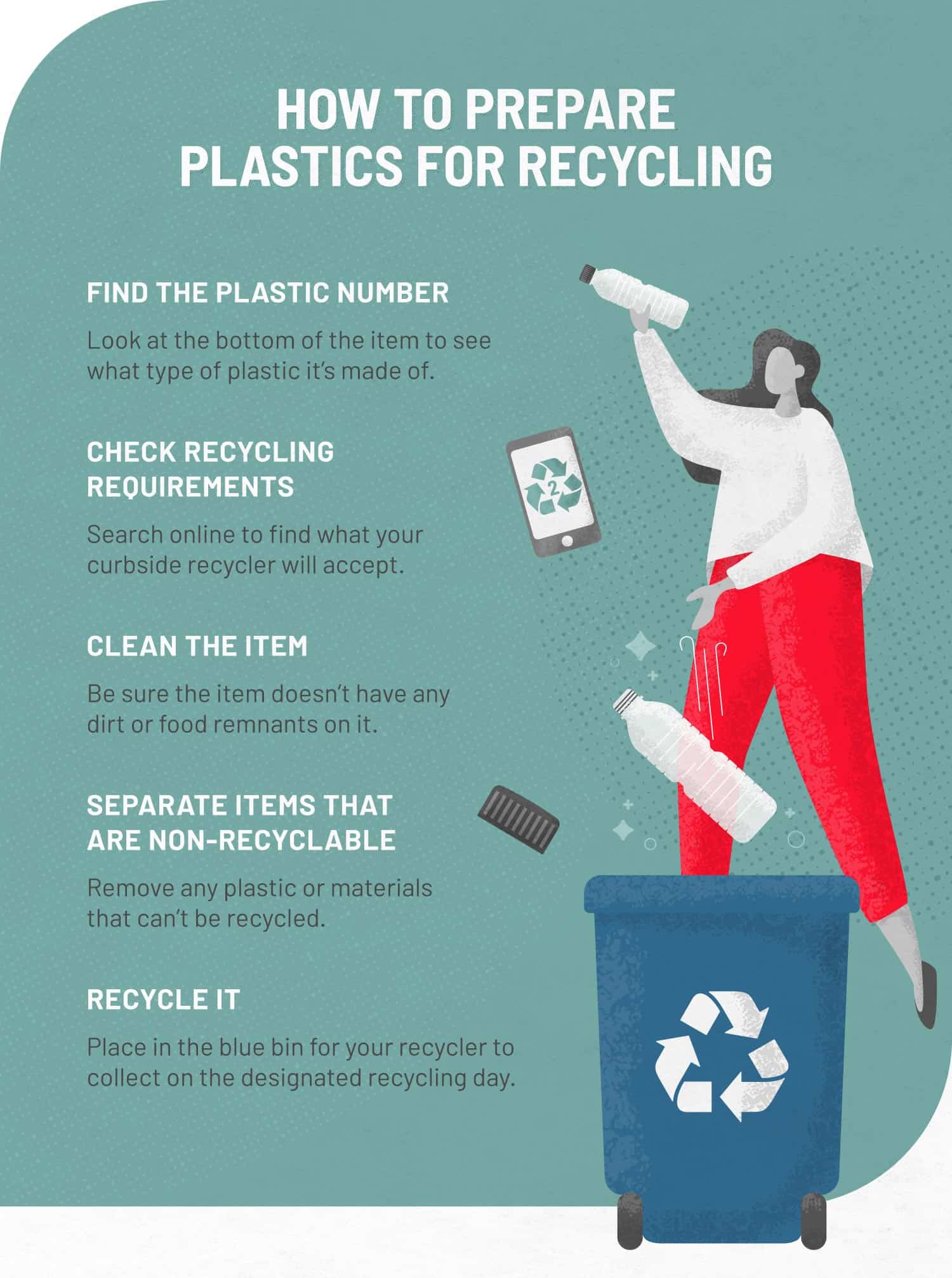 graphic that shows how to prepare items for recycling