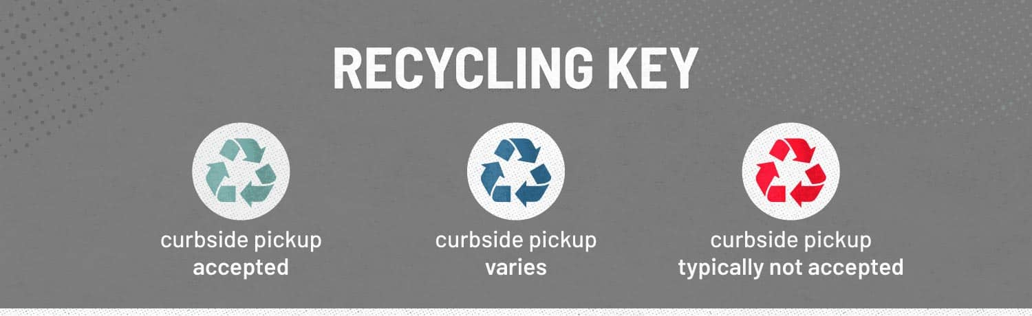 graphic that shows the recycling key