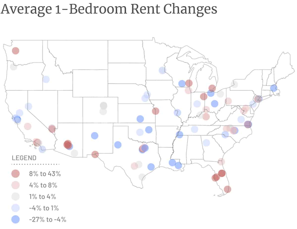 heat map showing average one-bedroom rent price increases and decreases in the 100 largest cities in America
