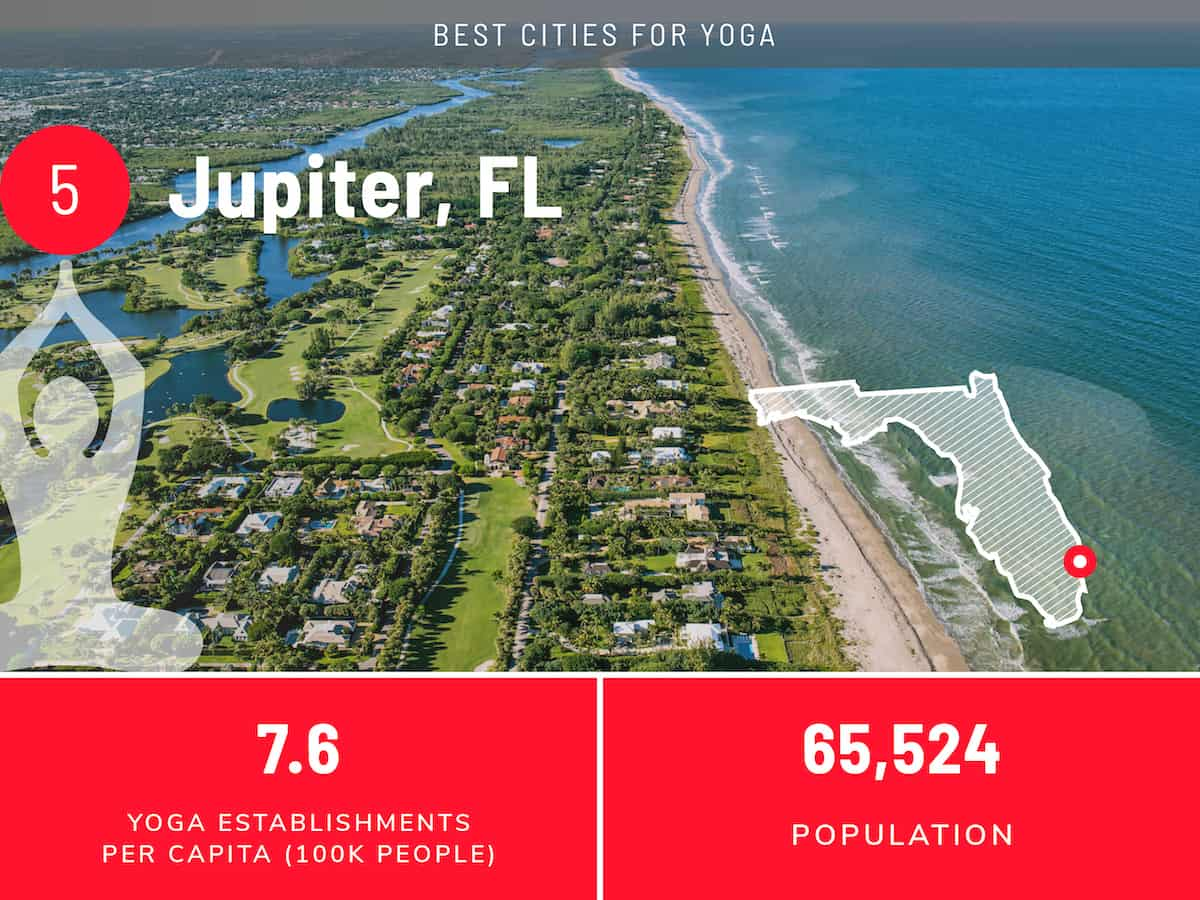 Jupiter, FL