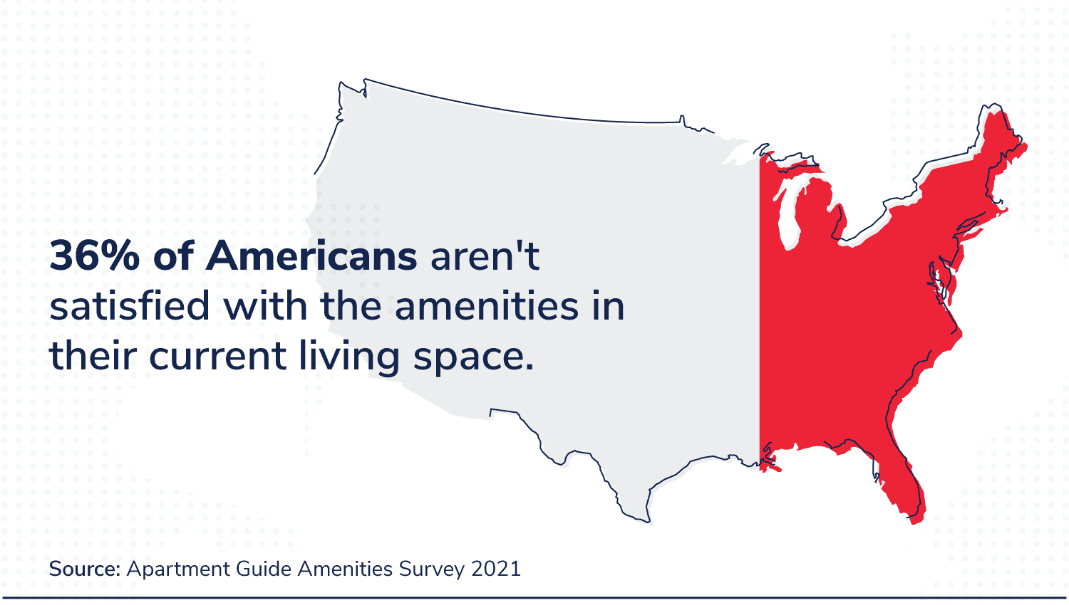 statistic of U.S. map on white background