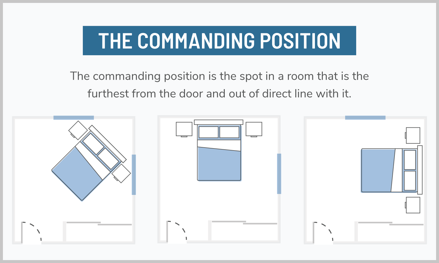 the commanding position