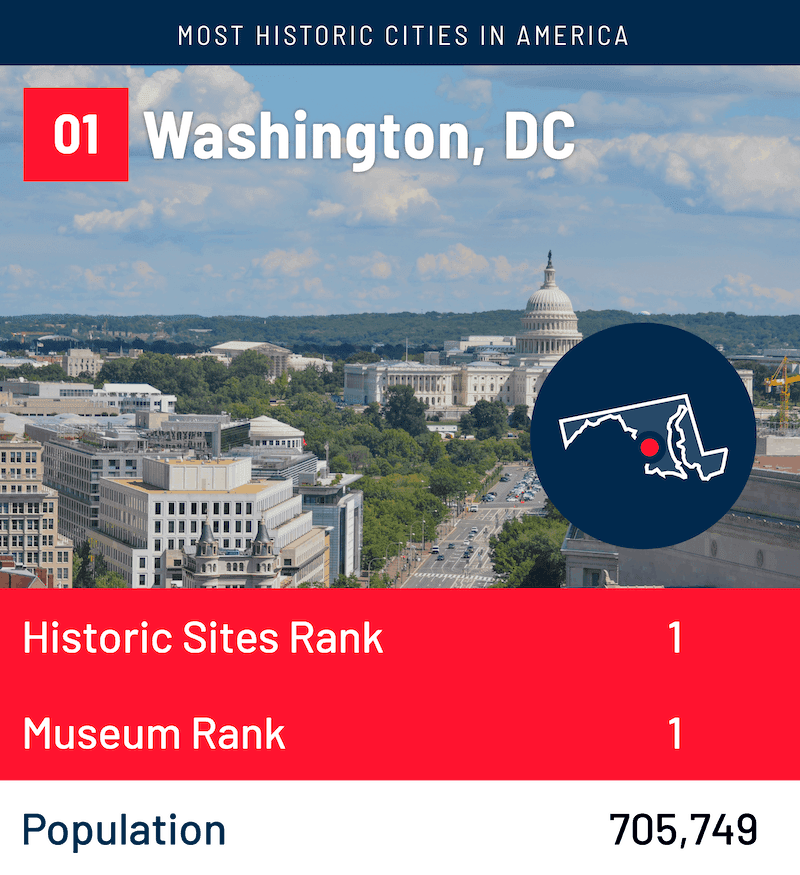 washington dc, one of the most historic cities in america