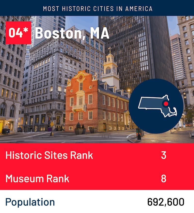 boston ma, one of the most historic cities in america