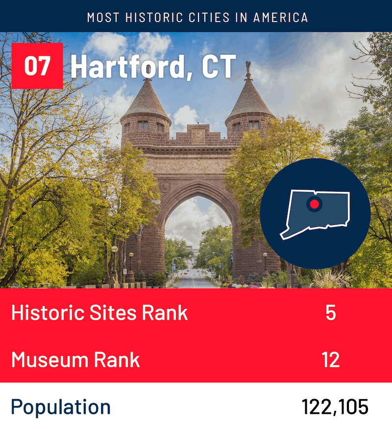 hartford ct, one of the most historic cities in america