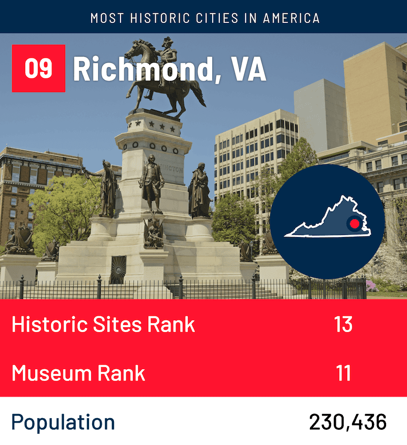 richmond va, one of the most historic cities in america