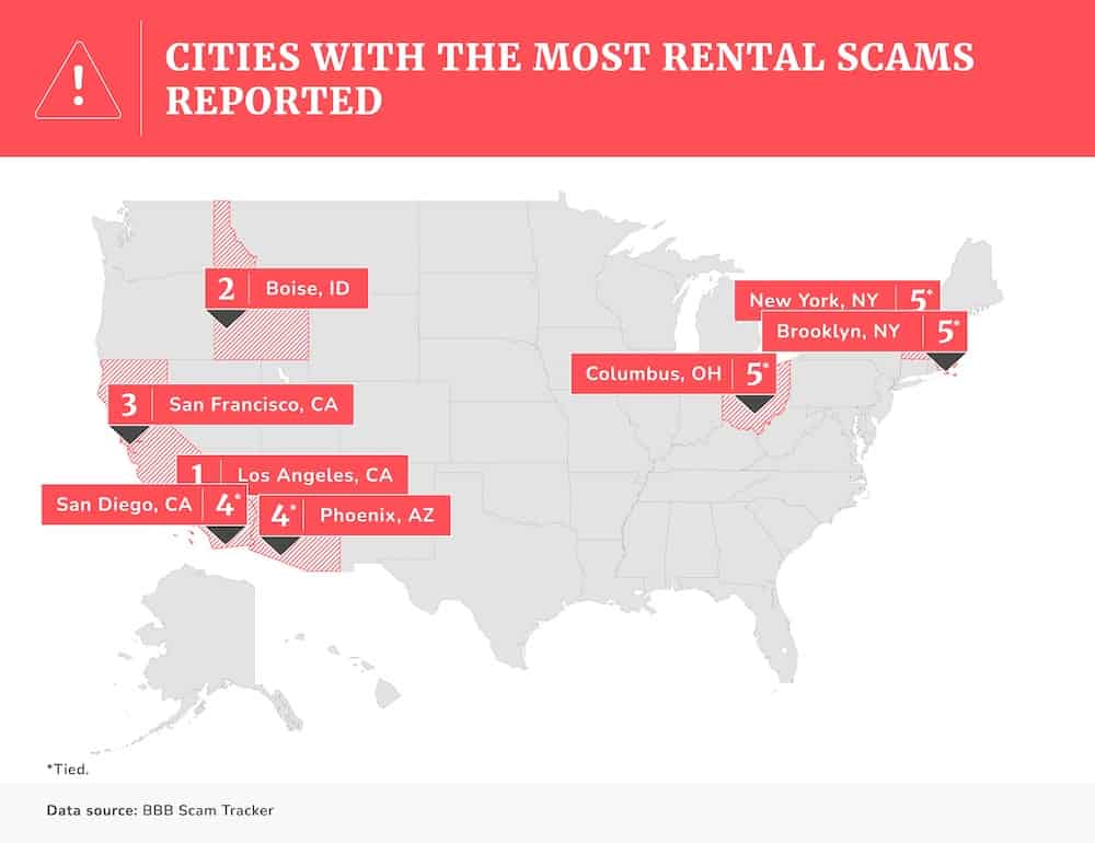 cities with the most rental scams